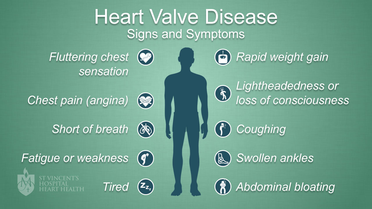 Heart-Valve-Disease-Symptoms