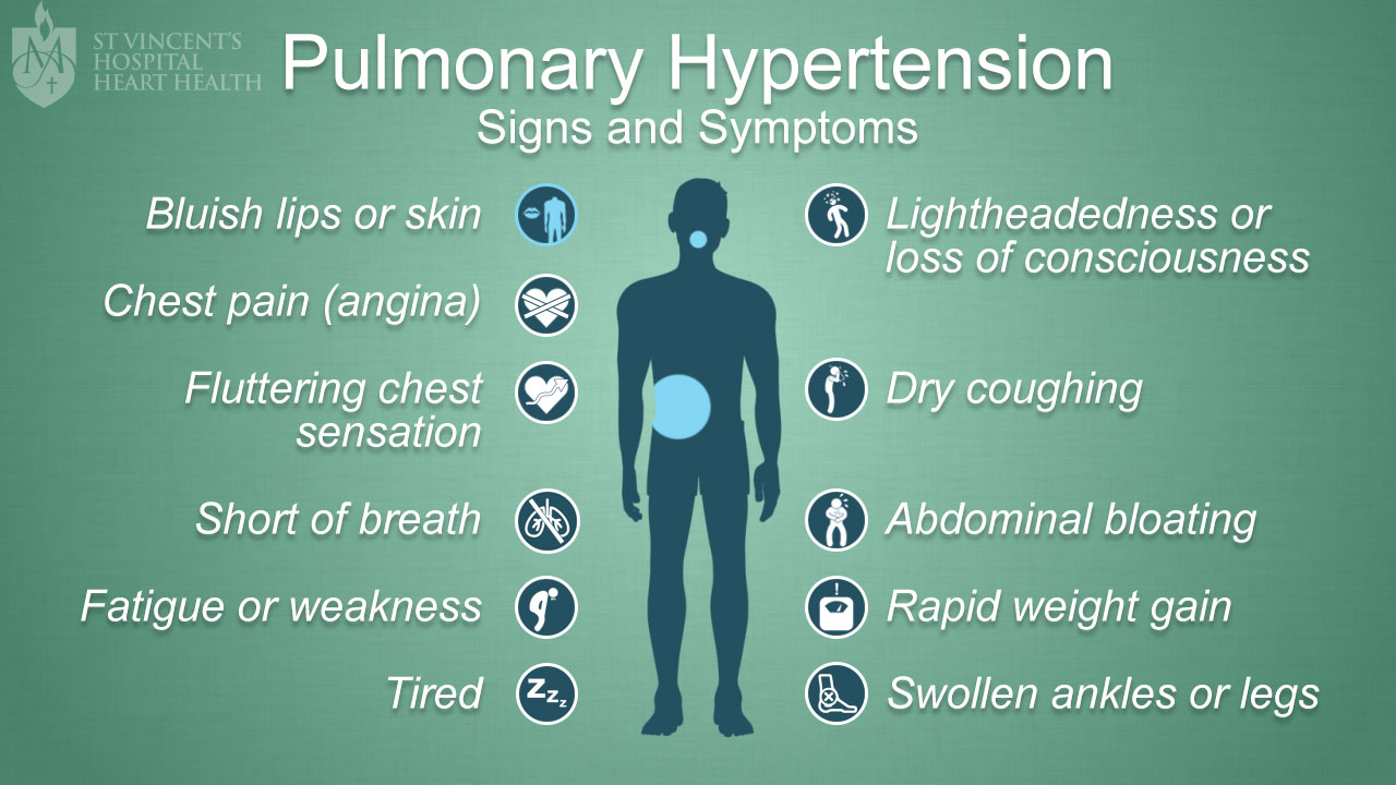 Pulmonary Hypertension - St Vincent's Heart Health